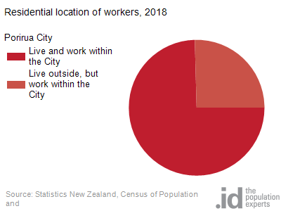 Residential location of workers, 2013